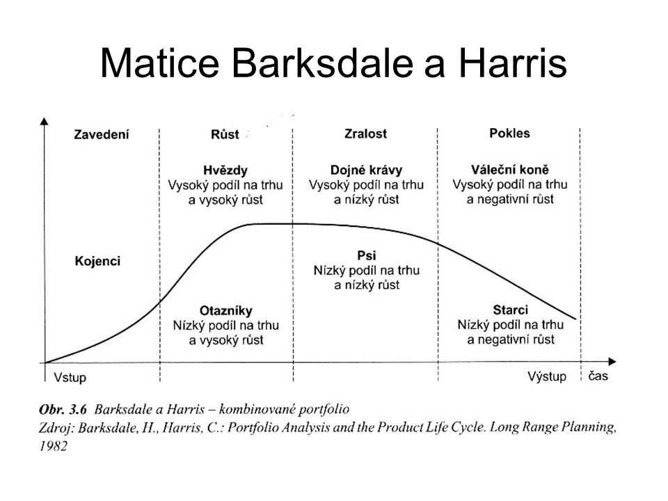 Matice Barksdale a Harris