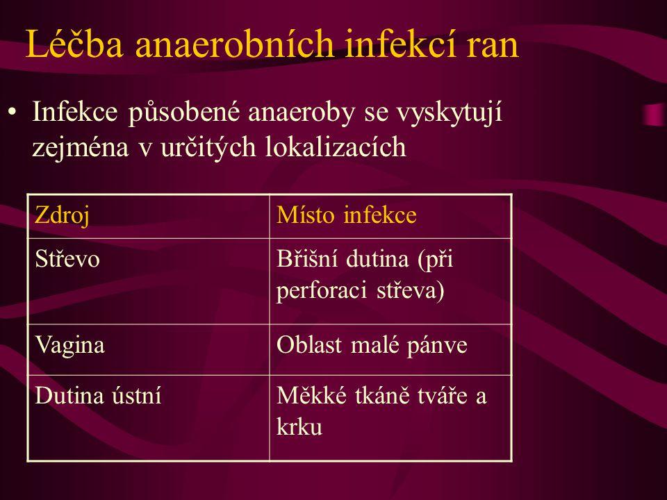 Léčba anaerobních infekcí ran