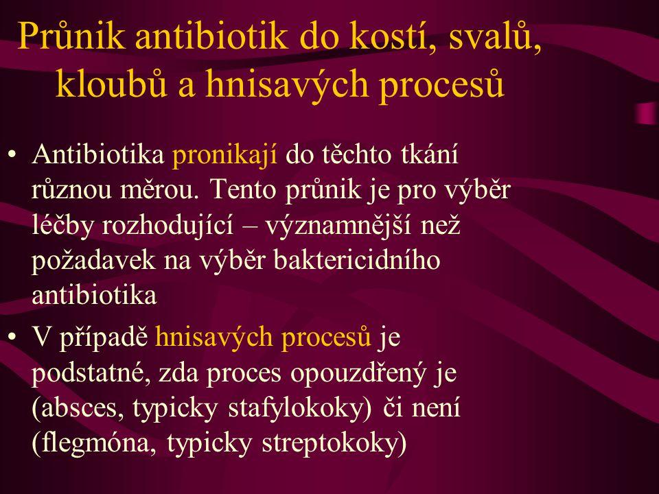 Průnik antibiotik do kostí, svalů, kloubů a hnisavých procesů