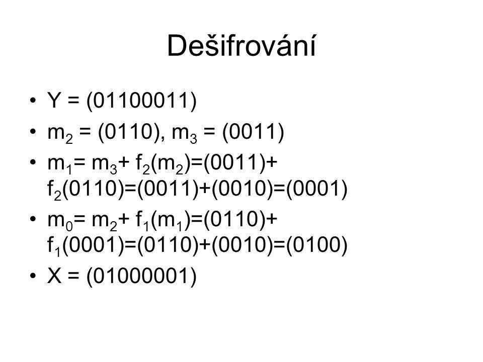 Dešifrování Y = (01100011) m2 = (0110), m3 = (0011)