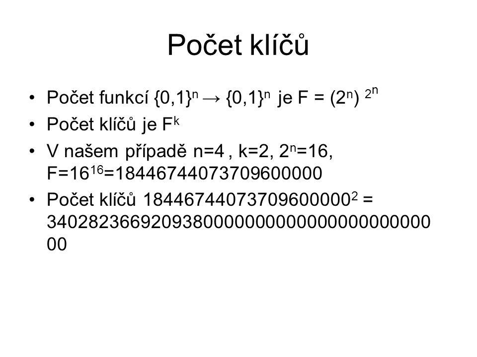 Počet klíčů Počet funkcí {0,1}n → {0,1}n je F = (2n) 2n