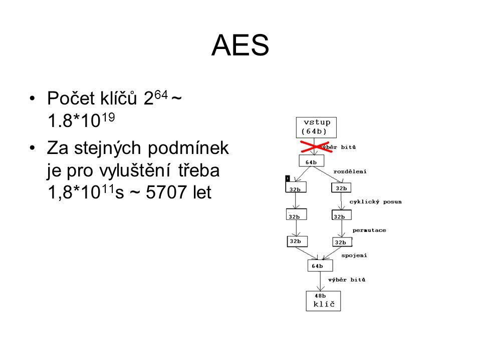AES Počet klíčů 264 ~ 1.8*1019 Za stejných podmínek je pro vyluštění třeba 1,8*1011s ~ 5707 let