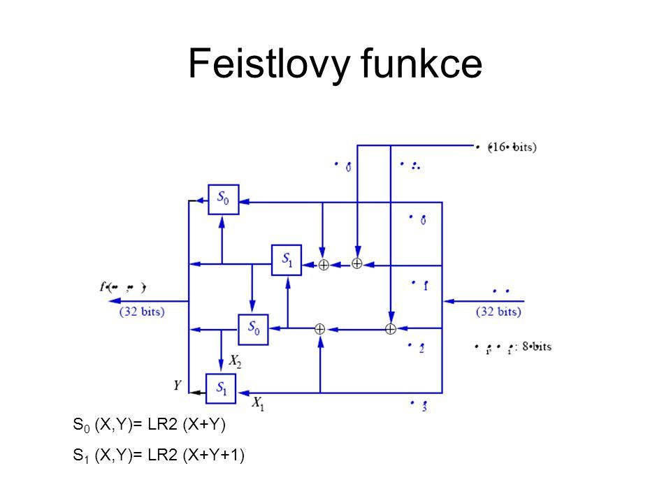 Feistlovy funkce S0 (X,Y)= LR2 (X+Y) S1 (X,Y)= LR2 (X+Y+1)