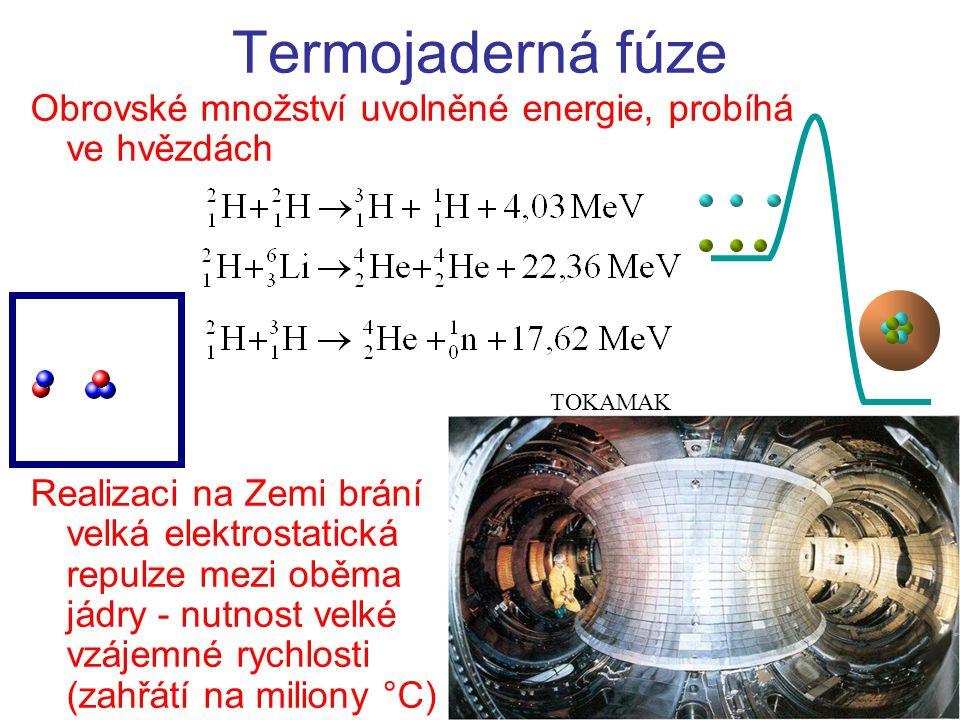 Termojaderná fúze Obrovské množství uvolněné energie, probíhá ve hvězdách.