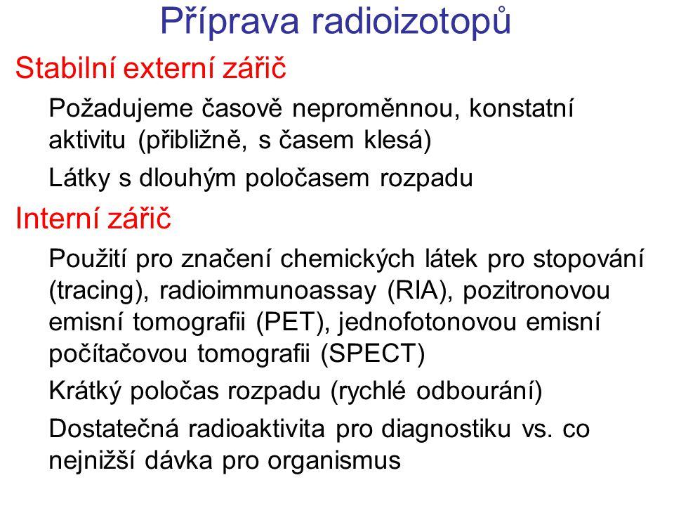 Příprava radioizotopů