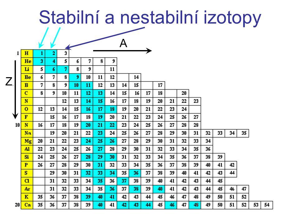 Stabilní a nestabilní izotopy