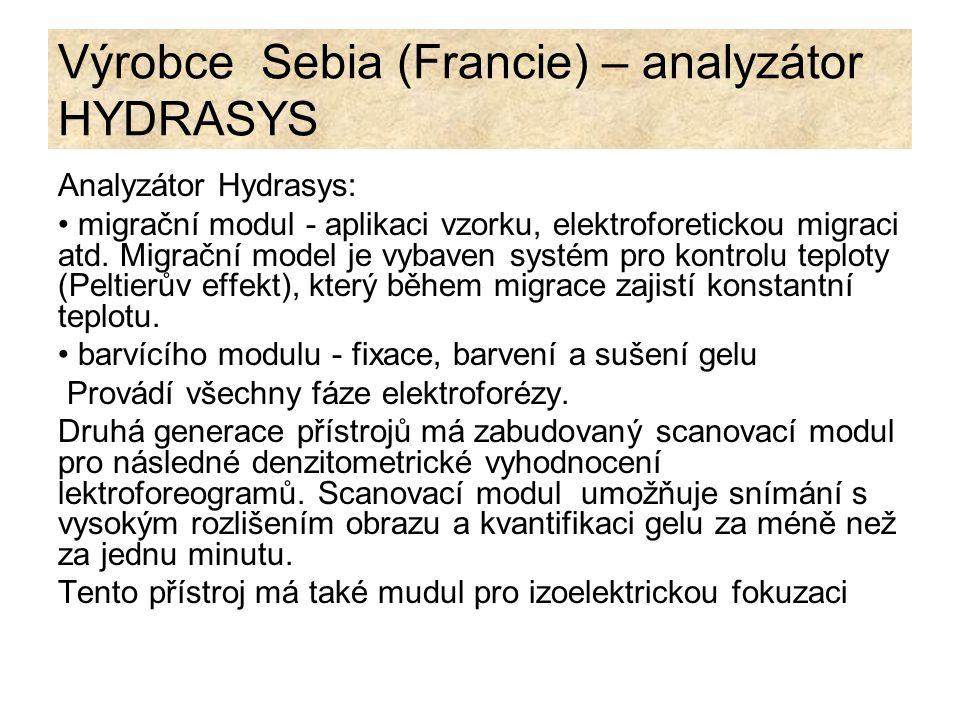 Výrobce Sebia (Francie) – analyzátor HYDRASYS