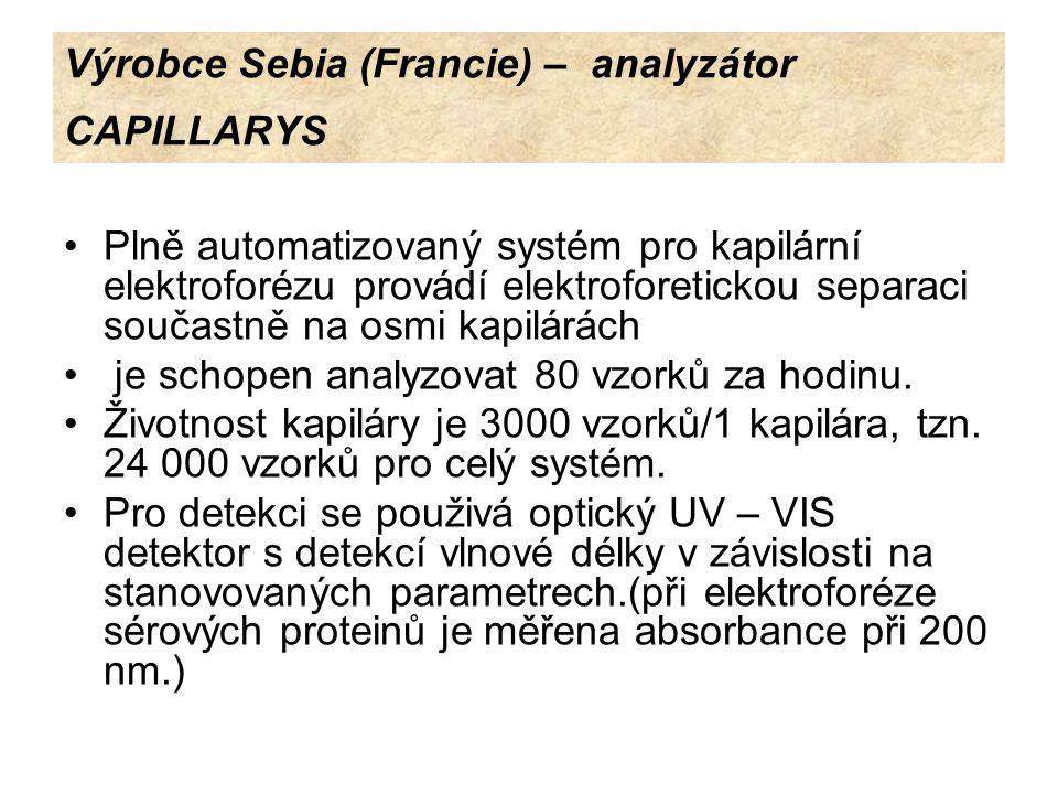 Výrobce Sebia (Francie) – analyzátor CAPILLARYS