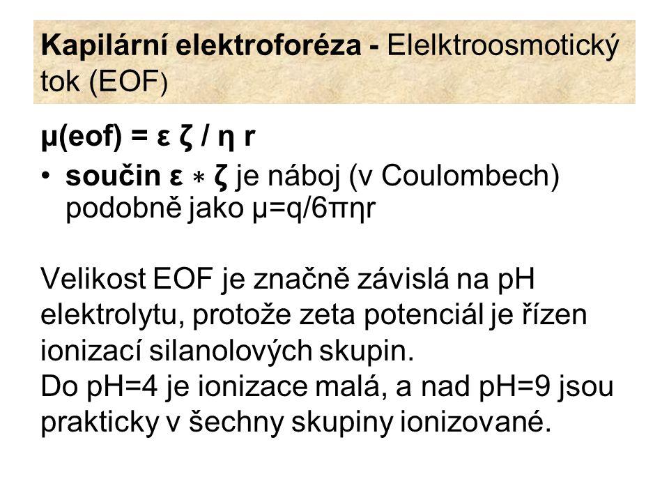 Kapilární elektroforéza - Elelktroosmotický tok (EOF)
