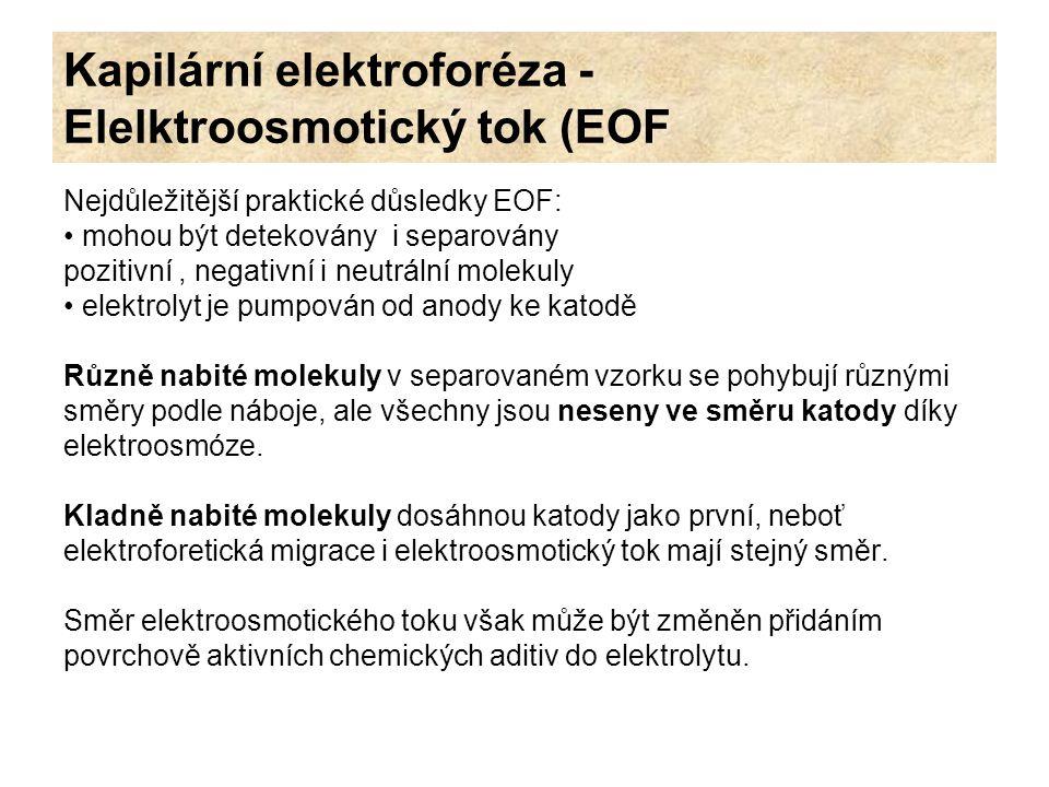 Kapilární elektroforéza - Elelktroosmotický tok (EOF