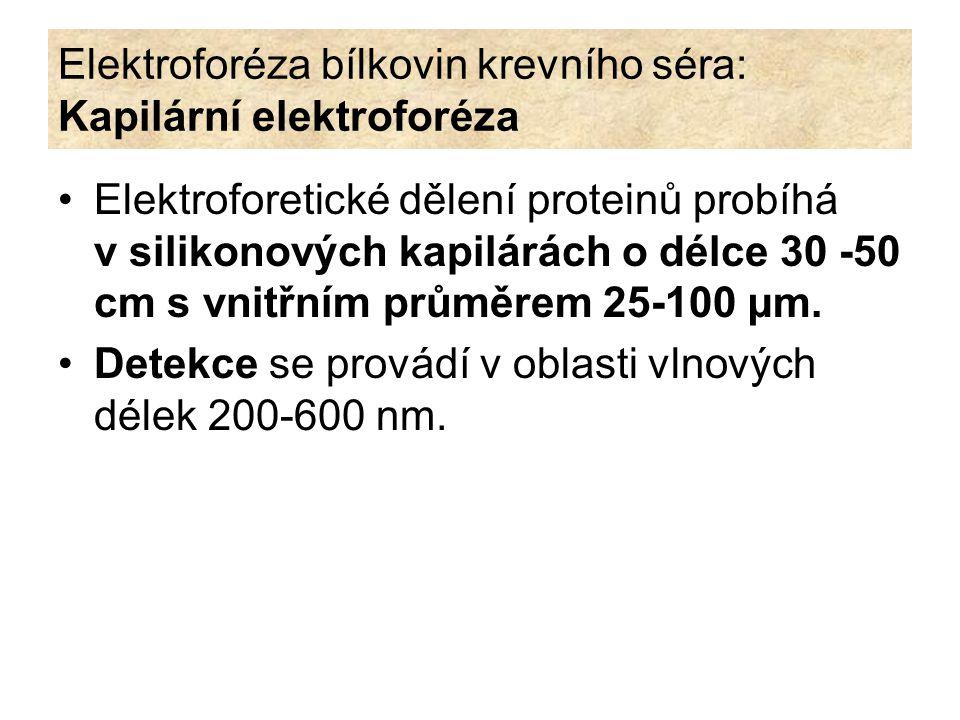 Elektroforéza bílkovin krevního séra: Kapilární elektroforéza