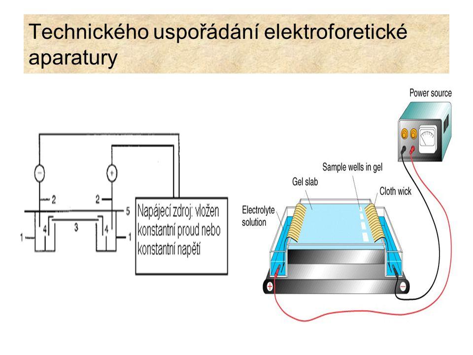 Technického uspořádání elektroforetické aparatury