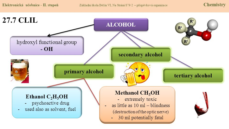27.7 CLIL ALCOHOL hydroxyl functional group - OH secondary alcohol