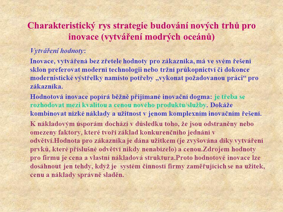 Charakteristický rys strategie budování nových trhů pro inovace (vytváření modrých oceánů)