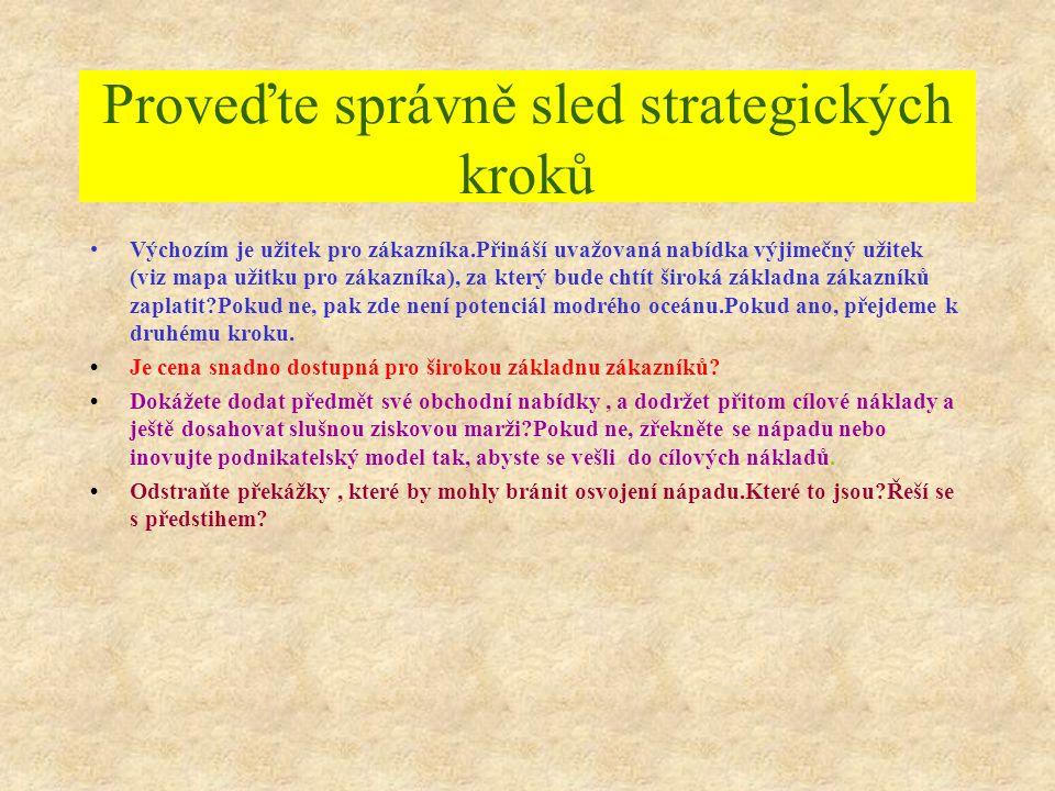 Proveďte správně sled strategických kroků