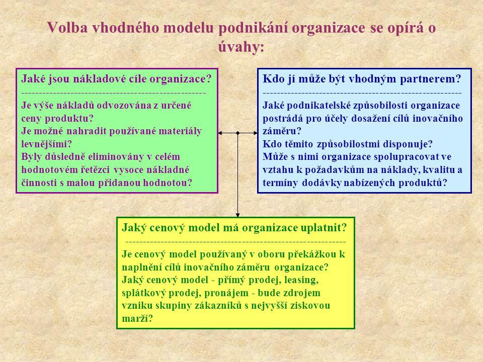 Volba vhodného modelu podnikání organizace se opírá o úvahy: