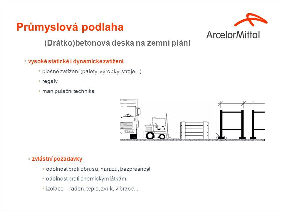 Typy průmyslových podlah
