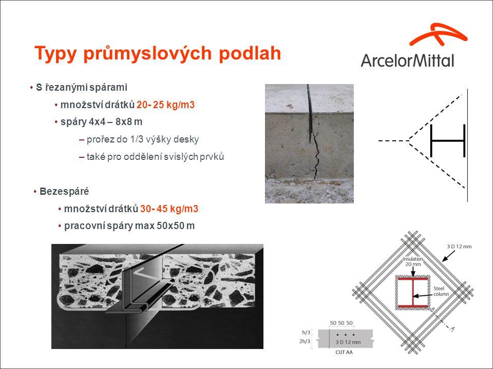 Směrnice... DBV Merkblatt Betonové průmyslové podlahy Technical Report 34