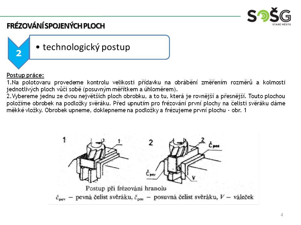 technologický postup FRÉZOVÁNÍ SPOJENÝCH PLOCH 2 Postup práce: