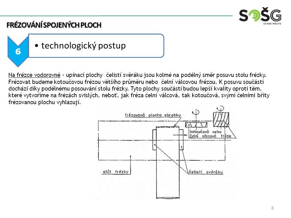 technologický postup FRÉZOVÁNÍ SPOJENÝCH PLOCH 6
