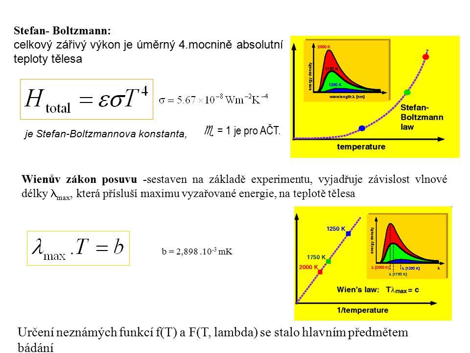 Stefan- Boltzmann: celkový zářivý výkon je úměrný 4.mocnině absolutní teploty tělesa.