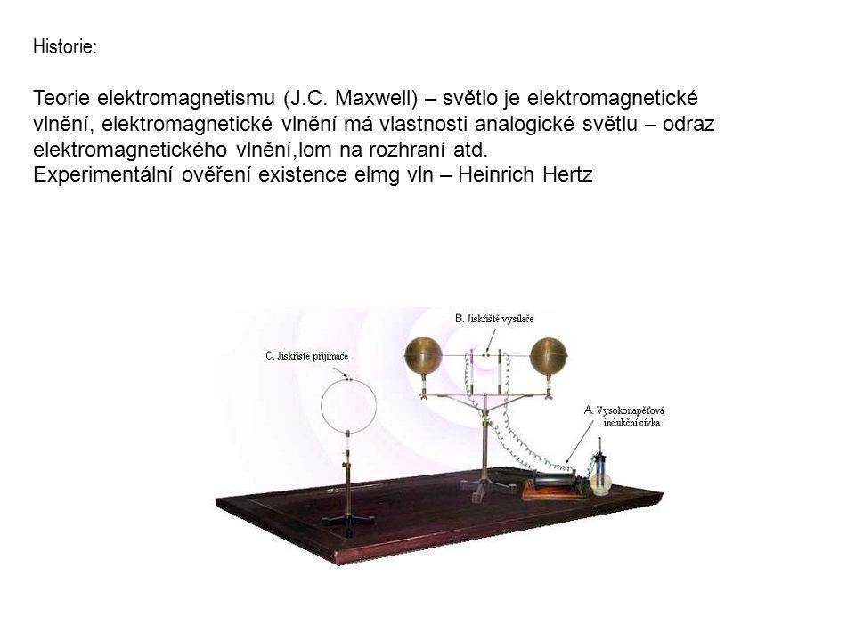 Historie: Teorie elektromagnetismu (J.C. Maxwell) – světlo je elektromagnetické.
