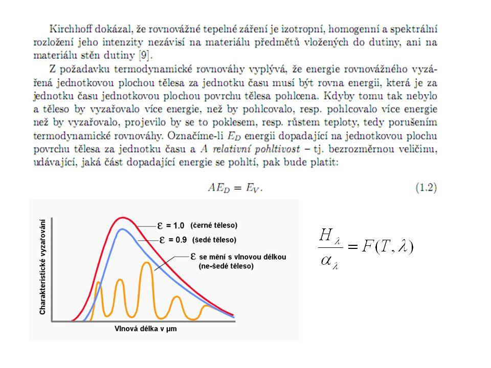 Stav termodynamické rovnováhy --- popsaný určitou teplotou --- to co těleso vyzáří to od okolí (se stejnou teplotou) přijme