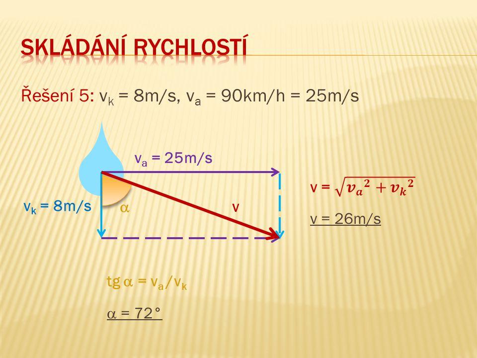 skládání rychlostí Řešení 5: vk = 8m/s, va = 90km/h = 25m/s va = 25m/s