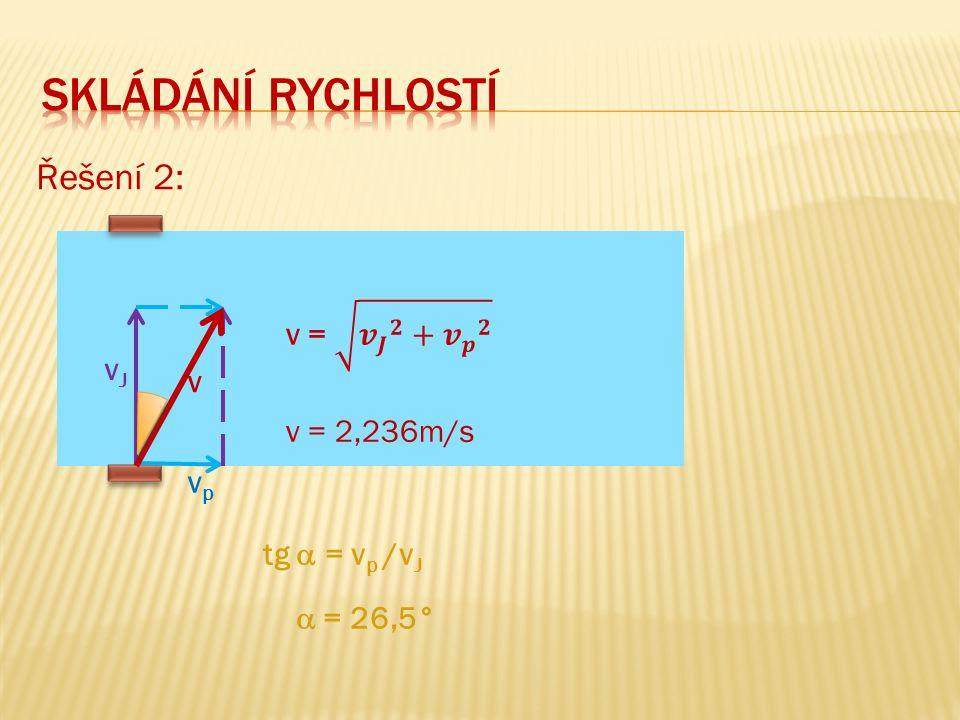 skládání rychlostí Řešení 2: v = 𝒗 𝑱 𝟐 + 𝒗 𝒑 𝟐 vJ v = 2,236m/s v vp