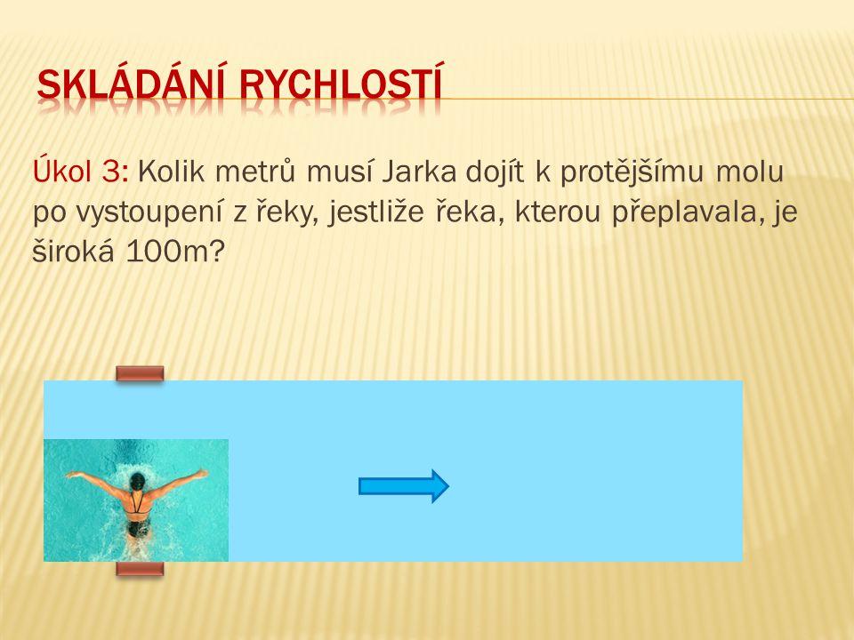 skládání rychlostí Úkol 3: Kolik metrů musí Jarka dojít k protějšímu molu po vystoupení z řeky, jestliže řeka, kterou přeplavala, je široká 100m