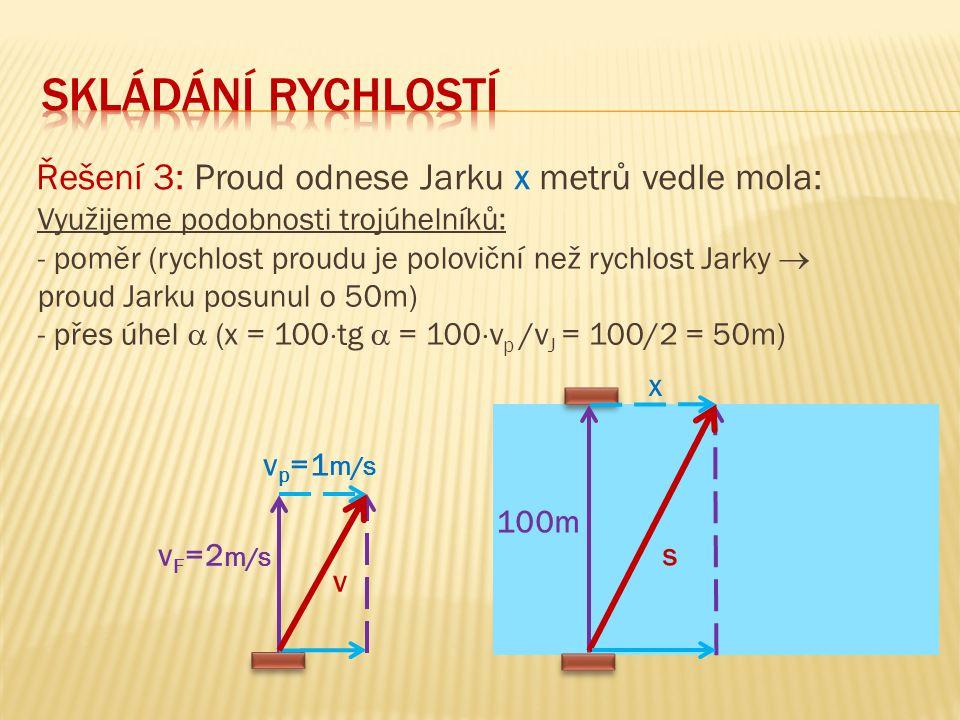 skládání rychlostí Řešení 3: Proud odnese Jarku x metrů vedle mola: