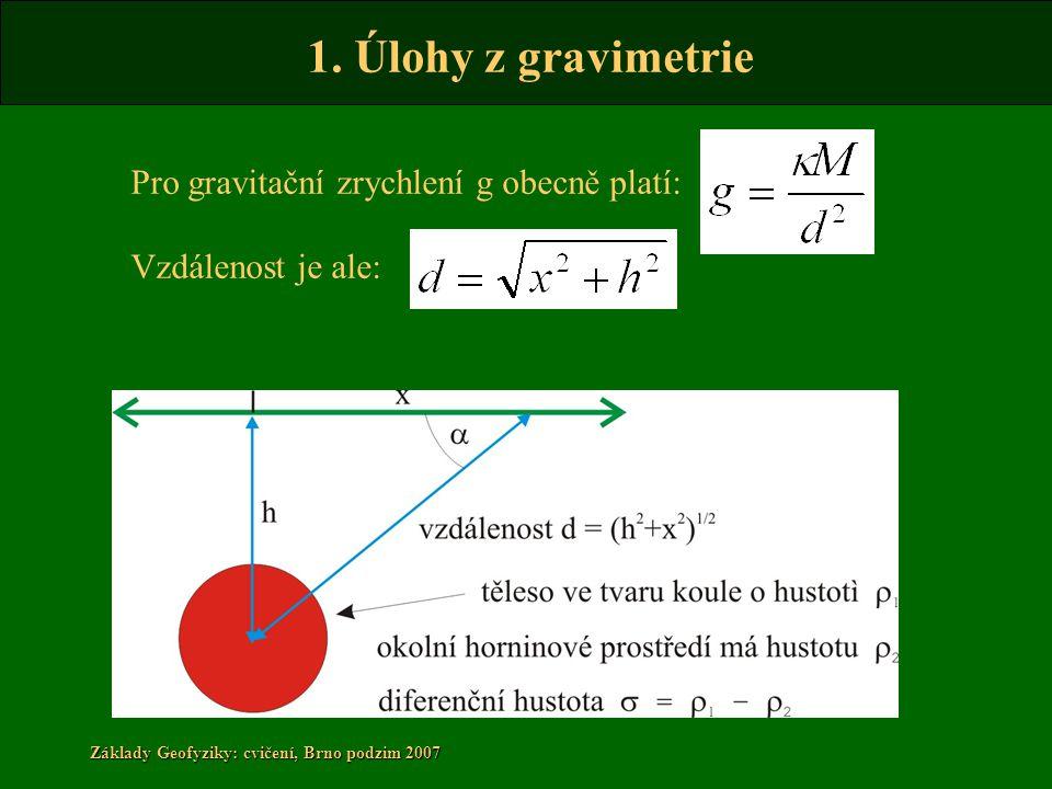 Pro gravitační zrychlení g obecně platí: Vzdálenost je ale: