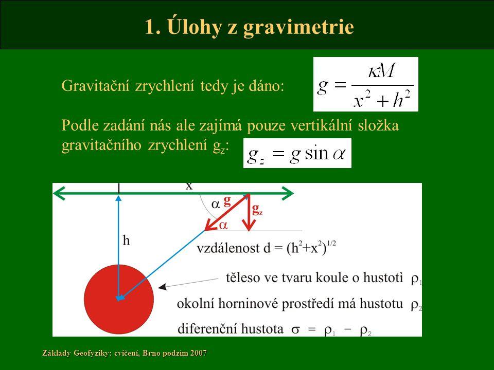 Gravitační zrychlení tedy je dáno: