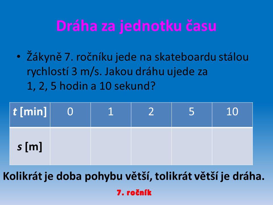 Dráha za jednotku času Žákyně 7. ročníku jede na skateboardu stálou rychlostí 3 m/s. Jakou dráhu ujede za 1, 2, 5 hodin a 10 sekund