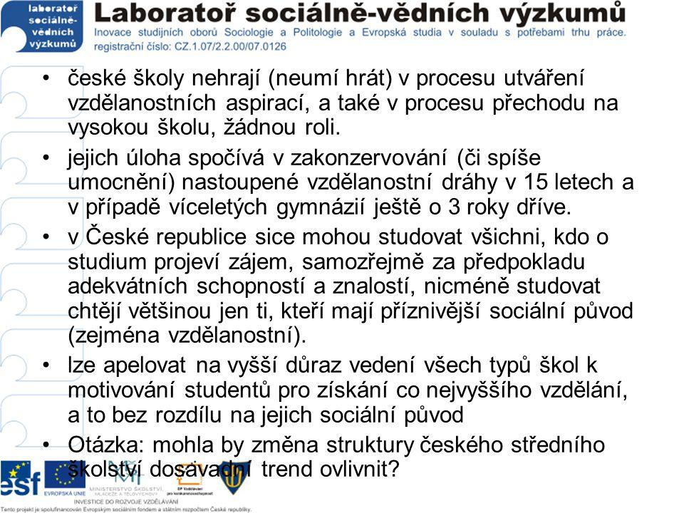 české školy nehrají (neumí hrát) v procesu utváření vzdělanostních aspirací, a také v procesu přechodu na vysokou školu, žádnou roli.