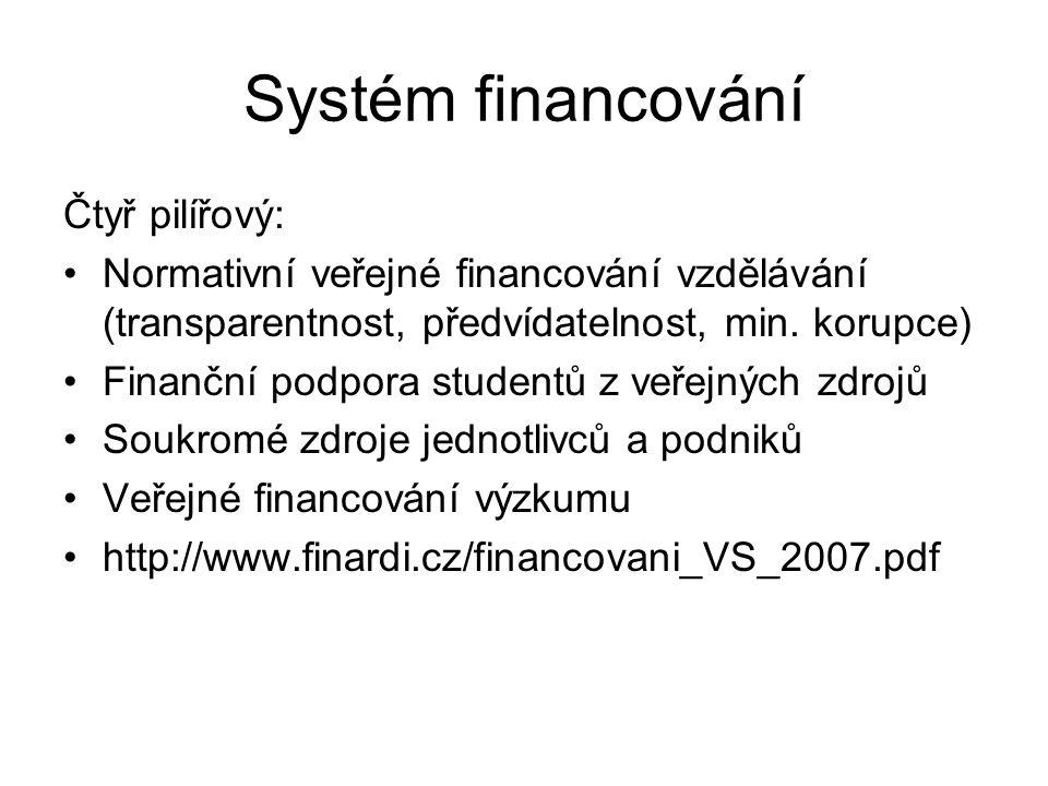 Systém financování Čtyř pilířový:
