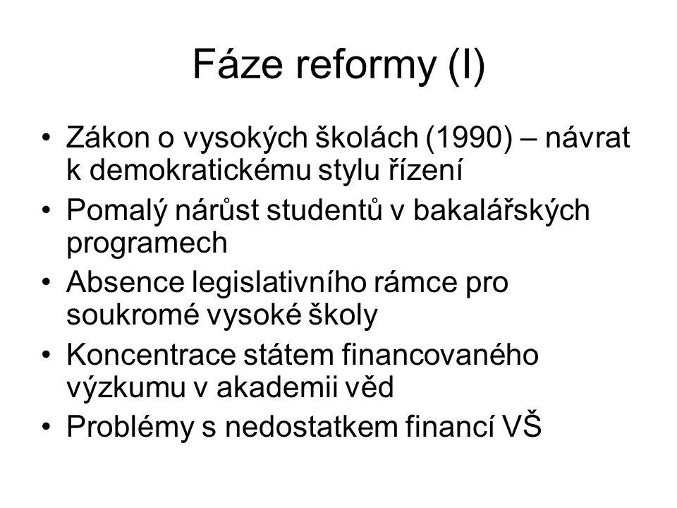 Fáze reformy (I) Zákon o vysokých školách (1990) – návrat k demokratickému stylu řízení. Pomalý nárůst studentů v bakalářských programech.