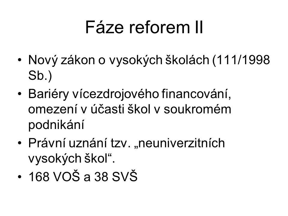 Fáze reforem II Nový zákon o vysokých školách (111/1998 Sb.)