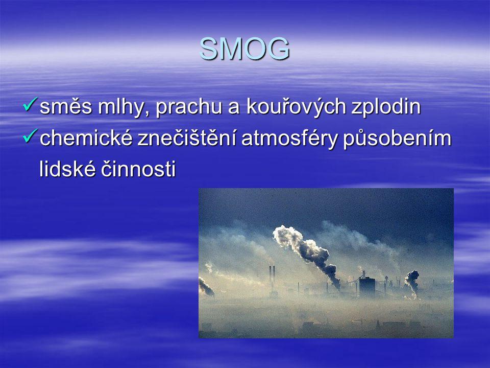 SMOG směs mlhy, prachu a kouřových zplodin