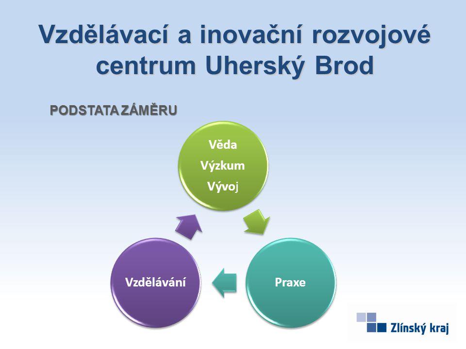 Vzdělávací a inovační rozvojové centrum Uherský Brod
