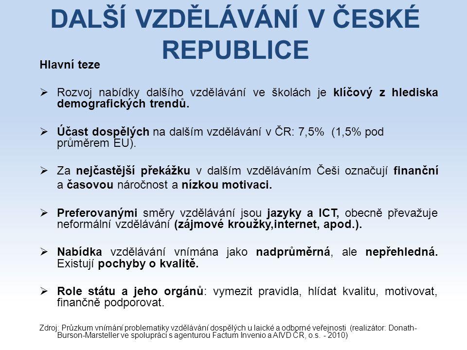 DALŠÍ VZDĚLÁVÁNÍ V ČESKÉ REPUBLICE