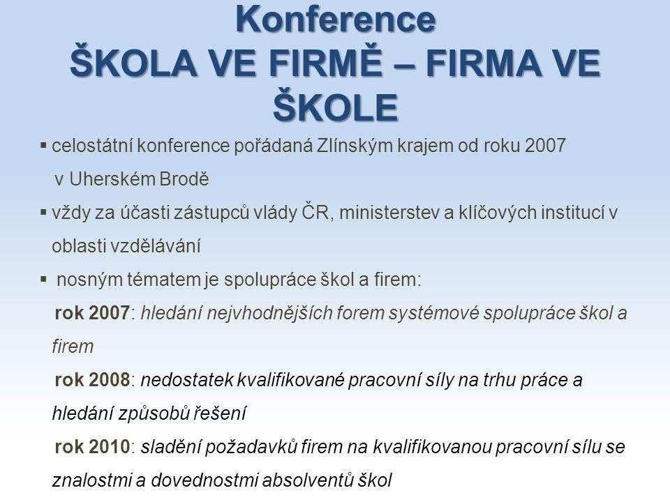 Konference ŠKOLA VE FIRMĚ – FIRMA VE ŠKOLE