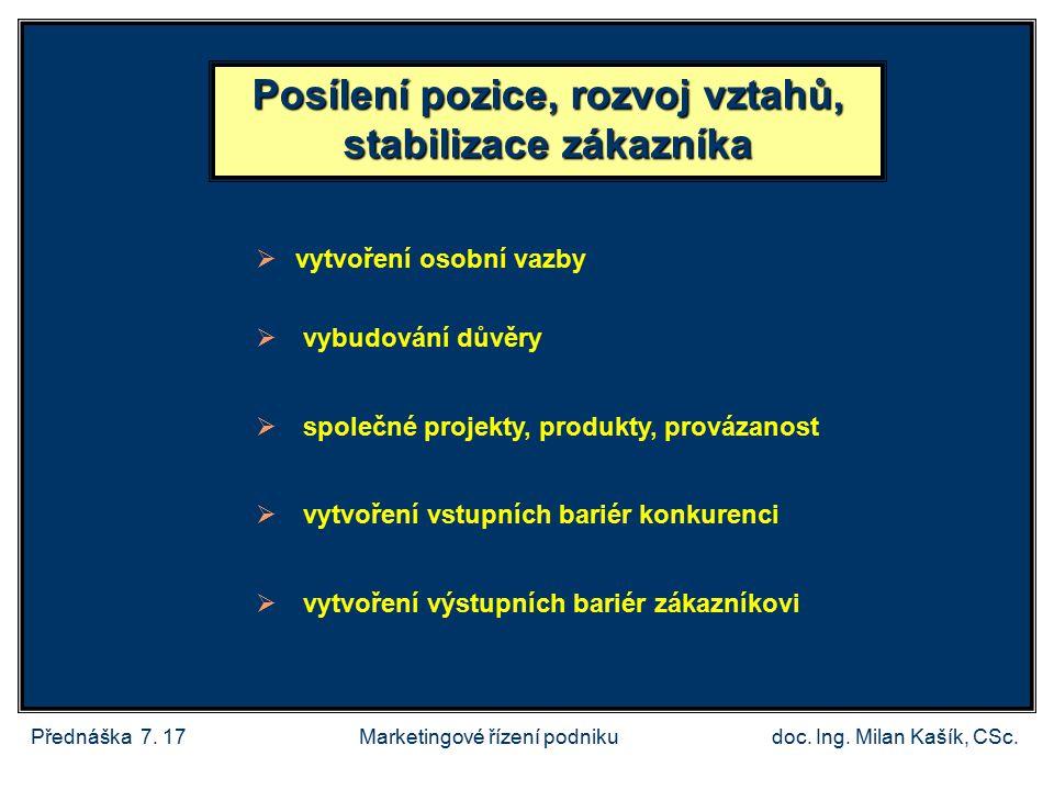 Posílení pozice, rozvoj vztahů, stabilizace zákazníka