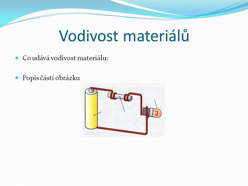 Vodivost materiálů Co udává vodivost materiálu: Popis částí obrázku