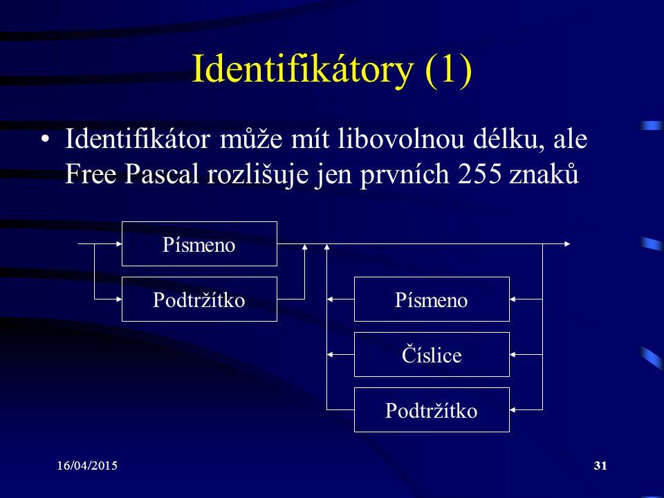 Identifikátory (1) Identifikátor může mít libovolnou délku, ale Free Pascal rozlišuje jen prvních 255 znaků.