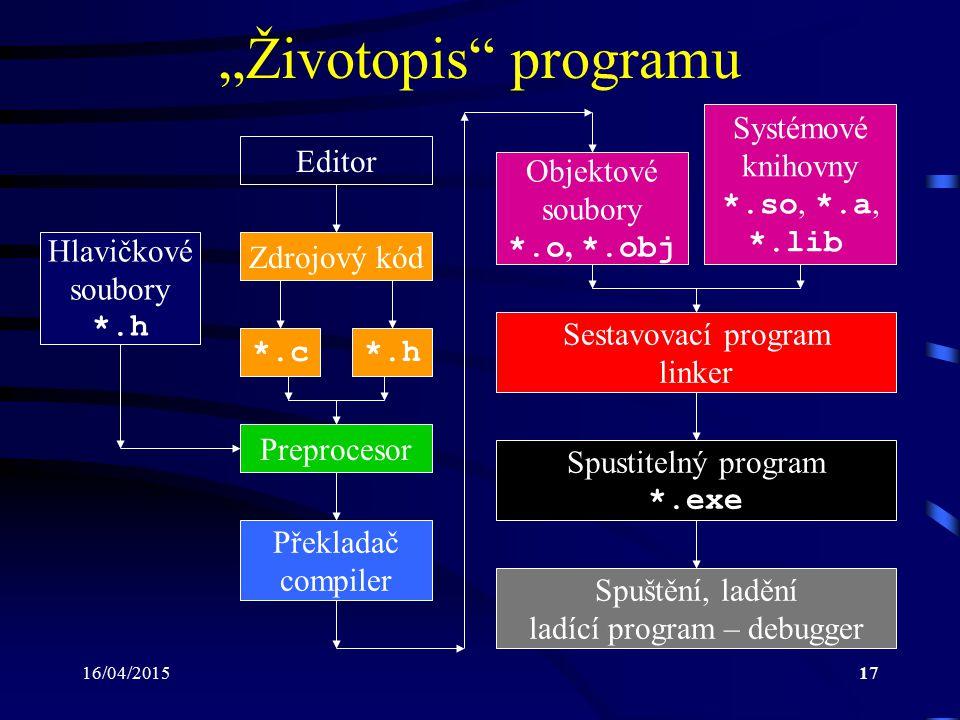 """""""Životopis programu Systémové knihovny *.so, *.a, *.lib Editor"""