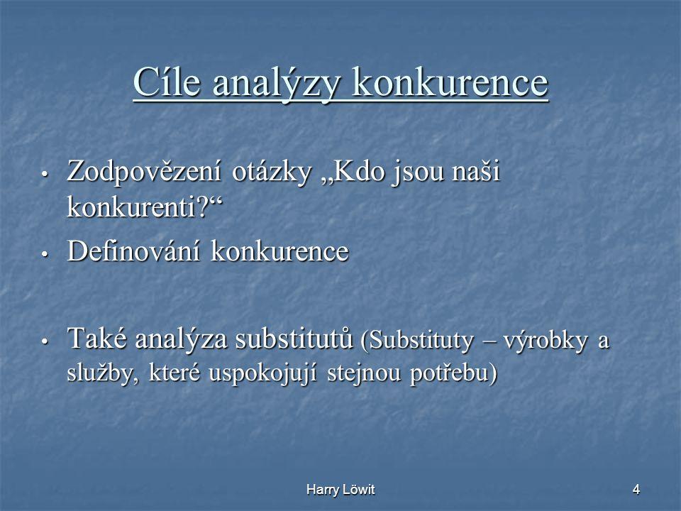 Cíle analýzy konkurence