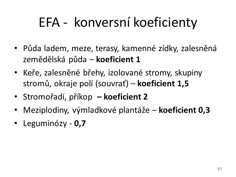 EFA - konversní koeficienty