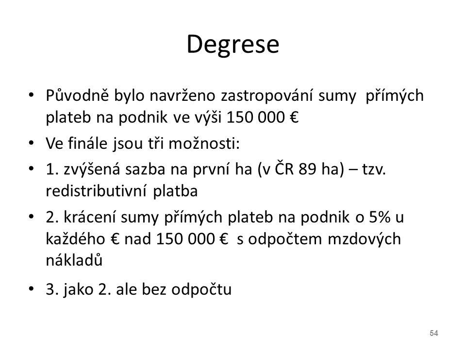 Degrese Původně bylo navrženo zastropování sumy přímých plateb na podnik ve výši 150 000 € Ve finále jsou tři možnosti: