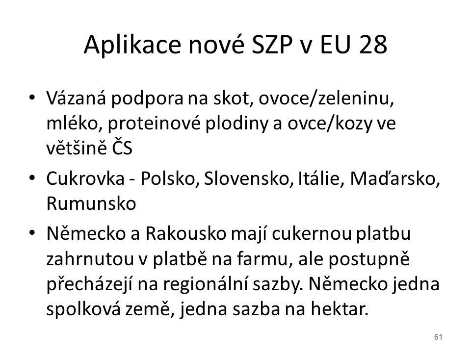Aplikace nové SZP v EU 28 Vázaná podpora na skot, ovoce/zeleninu, mléko, proteinové plodiny a ovce/kozy ve většině ČS.